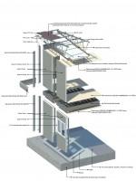 Hekim Sandwich Panel System